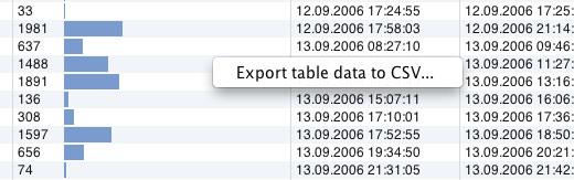 Export analysis data from Nitro