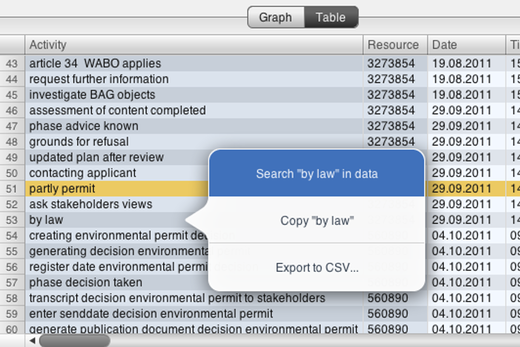 Automatically Search Data also from Cases  view