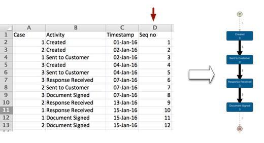 Same Timestamps: Sorting based on sequence number (click to enlarge)