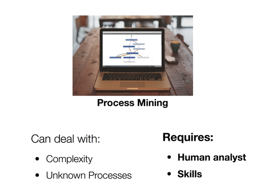 Process mining requires a skilled human analyst