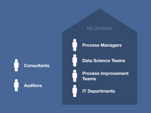 Process Mining Use Cases