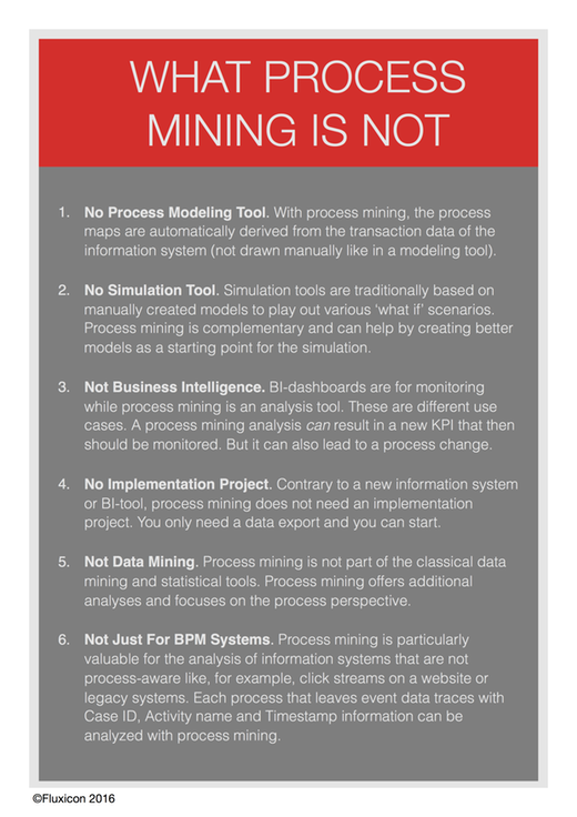 Figure 2: To fully communicate what process mining is, you need to understand what Process Mining is not